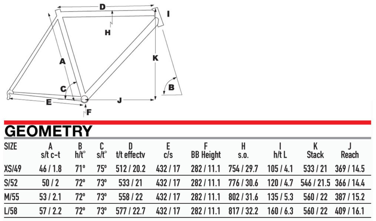 khsgrit110geometry.png