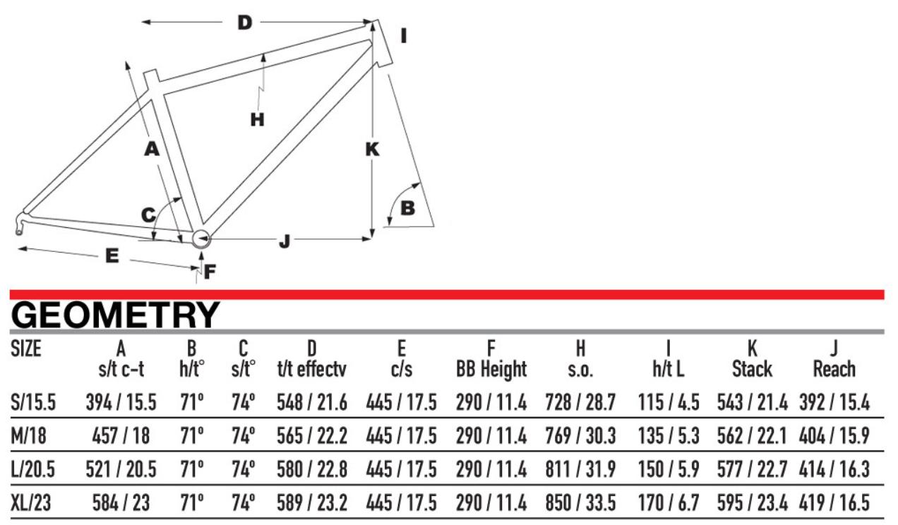 khsurbanxgeometry.png