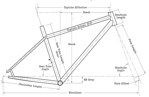 no-gusset-trail-02geometry.2.png