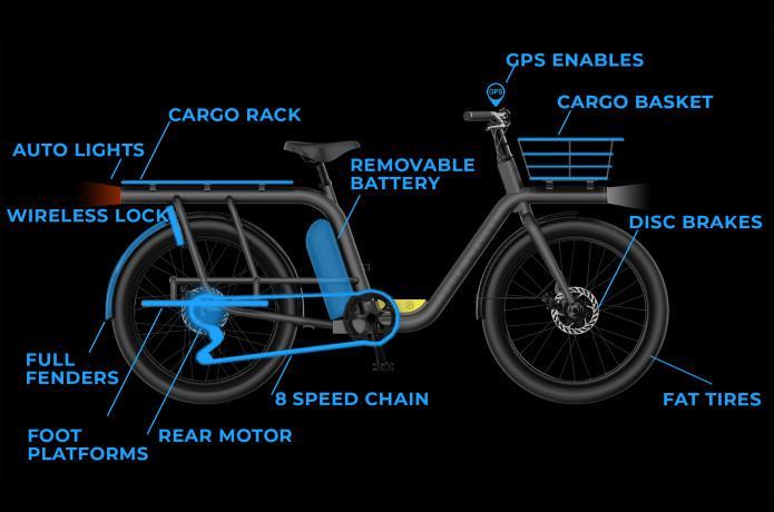 purecyclescapacitaelectricbike.2.jpg