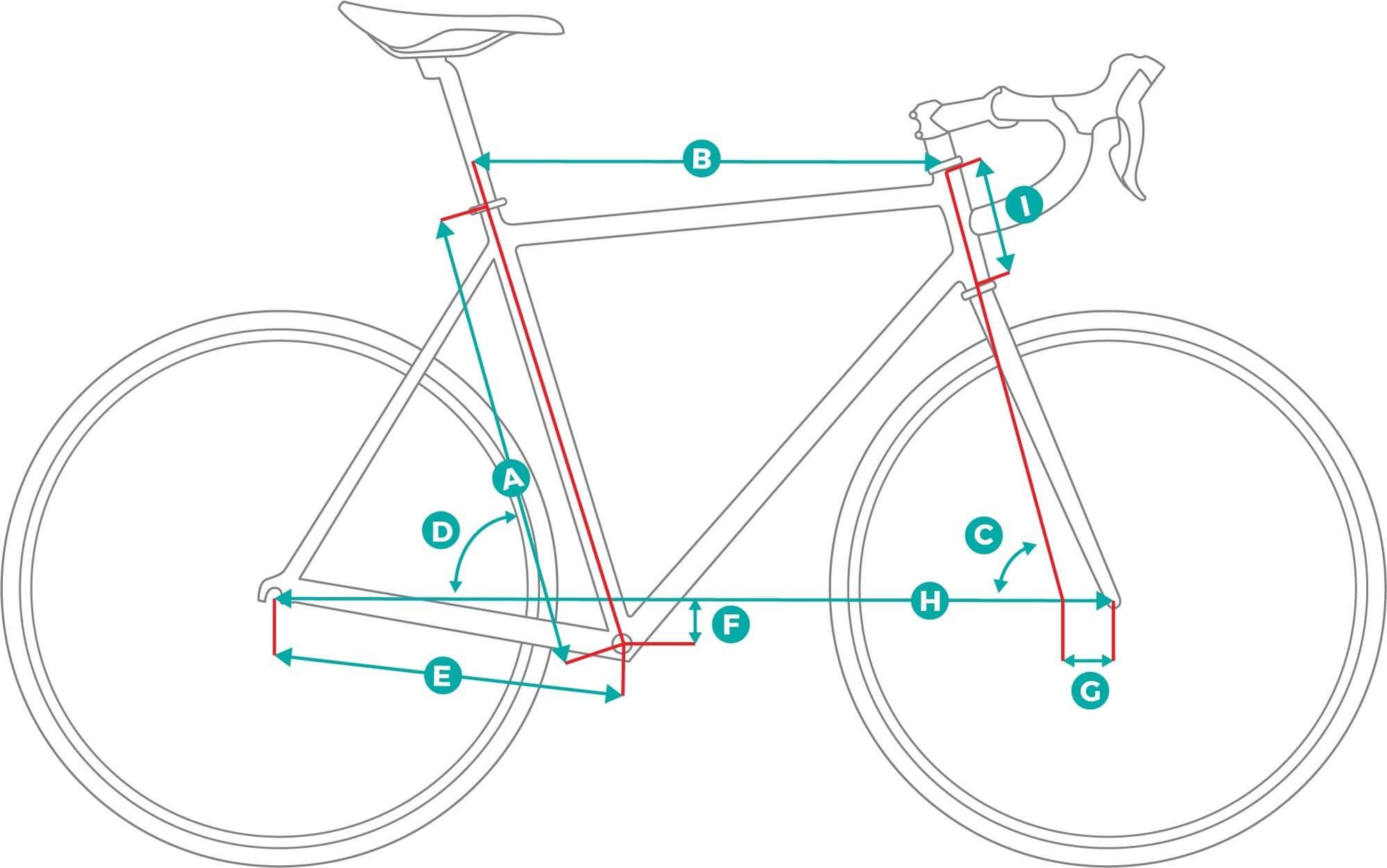 purecyclesgraveladventurebikegeo.2.jpg