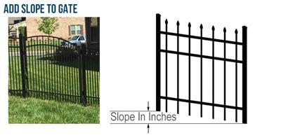 Aluminum Slope Gates
