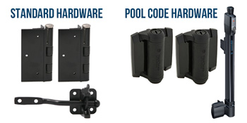 Gate Hardware Options