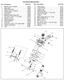 Clemco Part # 02427, Flat Sand Valve (FSV) Parts