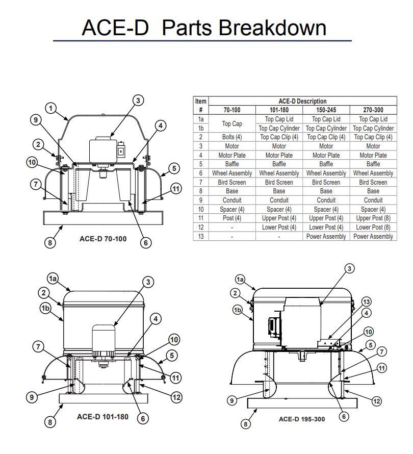 ace-d-parts.jpg