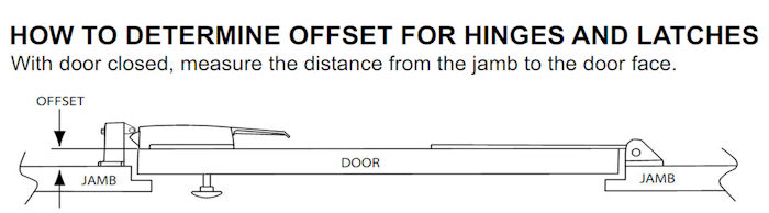 latch-offset.jpg