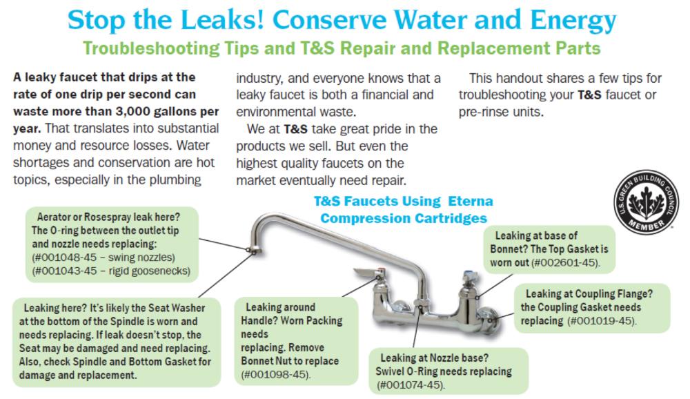 stop-the-leaks-1000px.jpg