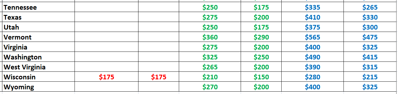 fr-prices-07-19-cc.png