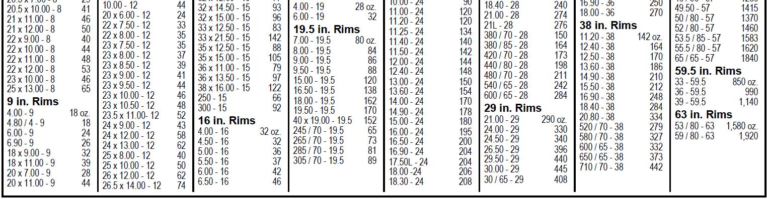 seal-chart5.png