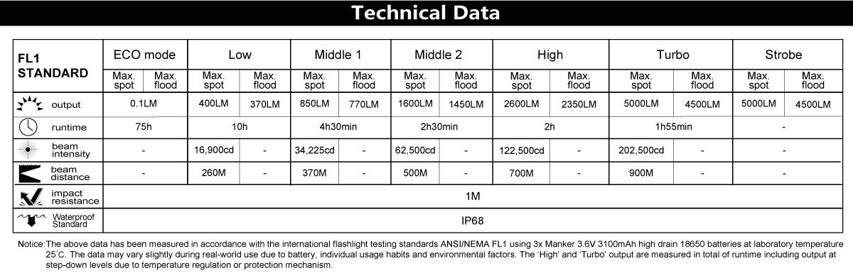 crown-technical-data.jpg