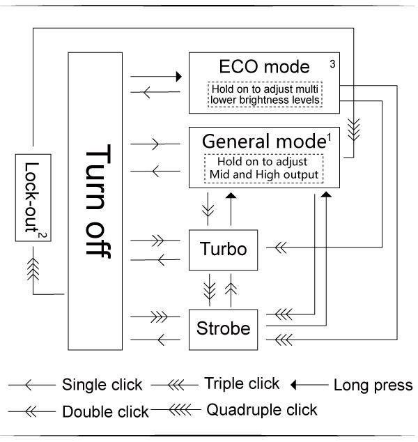 e02-ii-operation.jpg