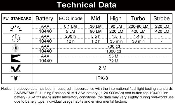 e02-ii-tech-data.jpg