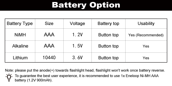 e02ii-battery-advise.jpg