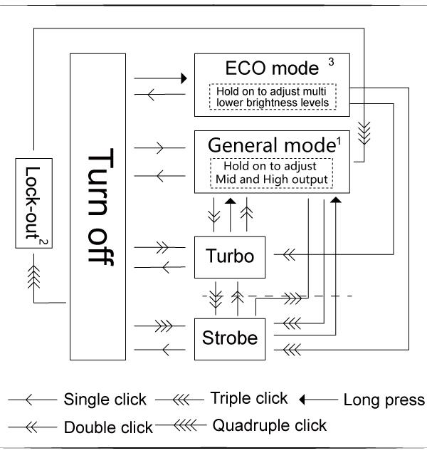 e03h-ii-operation-instruction.jpg