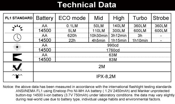 e03h-ii-tech-data.jpg