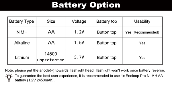 e03hii-battery-advise.jpg
