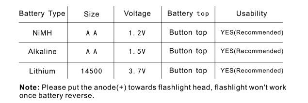 e05-battery-recommendation.jpg