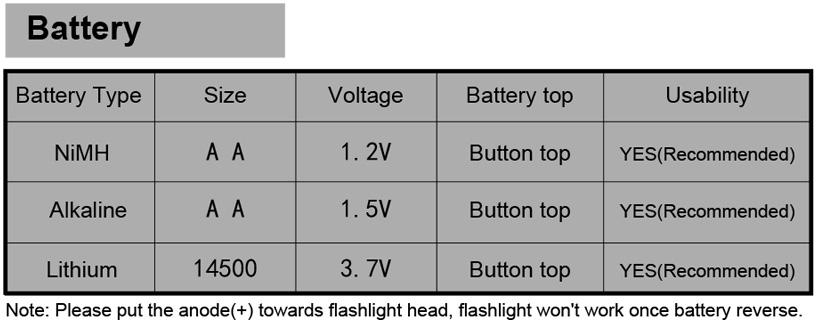 e05ti-battery.jpg