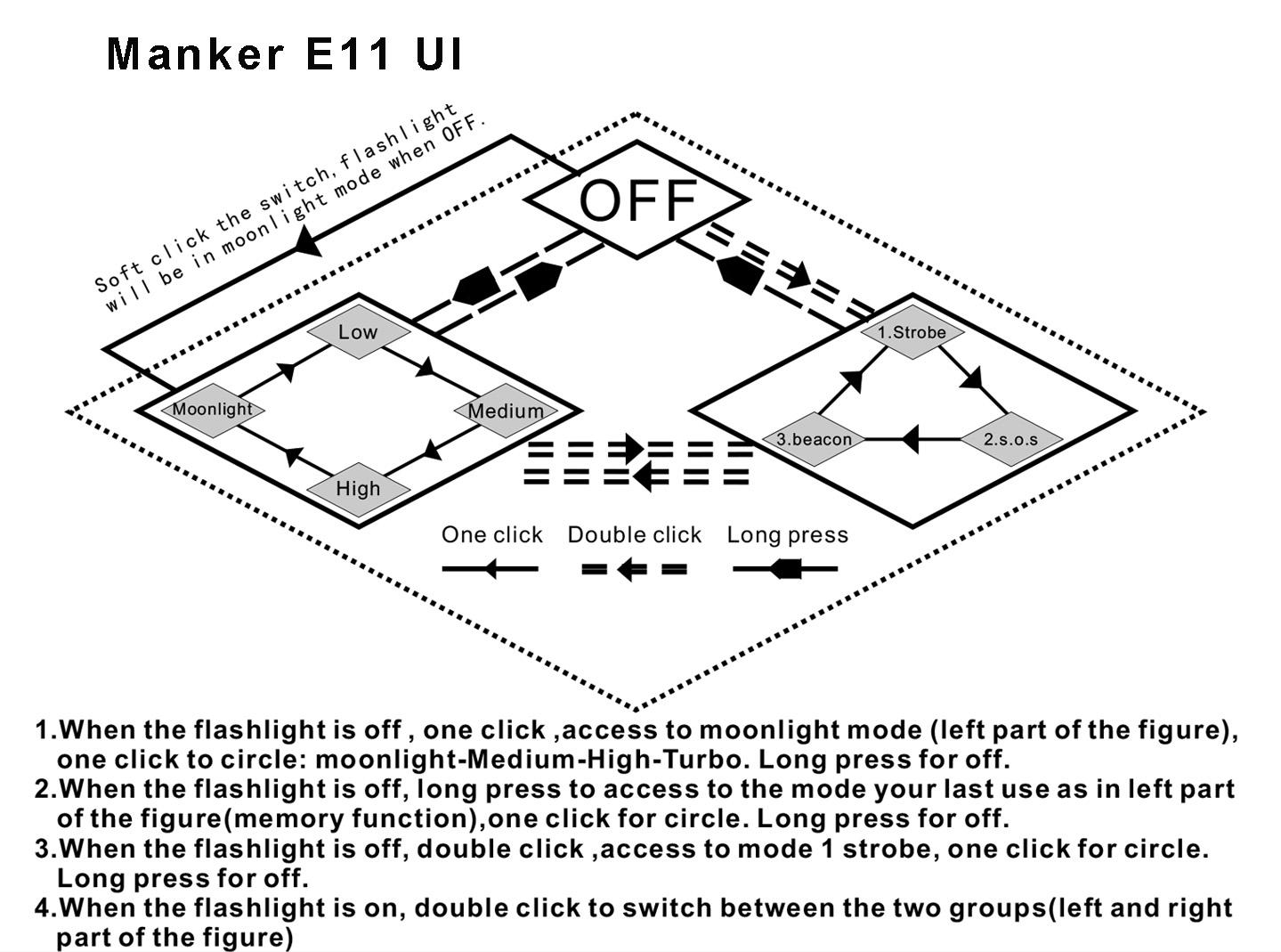 manker-e11-ui.jpg