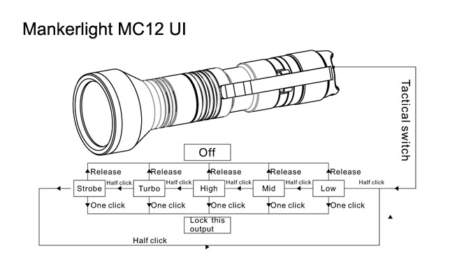 manker-mc12-ui.jpg
