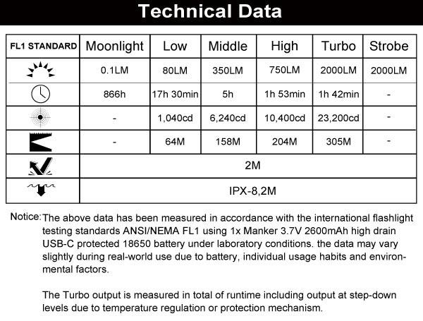 mc11-ii-tech-data.jpg