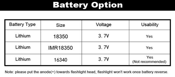 mc13-battery-option.jpg