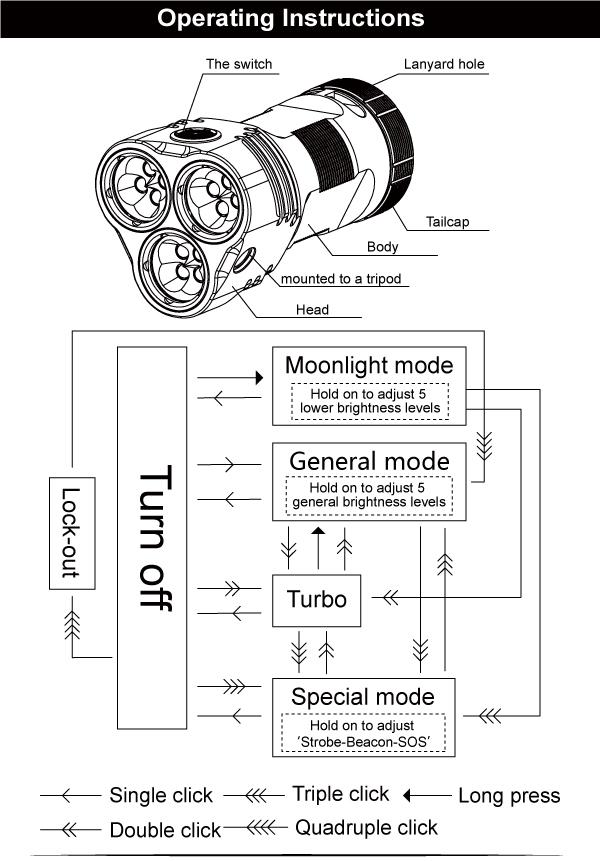 mk34ii-operation-instructions.jpg