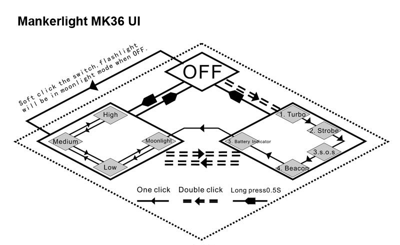mk36-ui.jpg