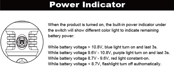 mk37-power-indicator.jpg