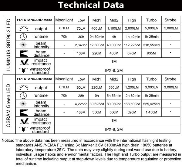 mk37-technical-data.jpg