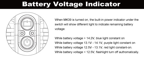 mk39l-battery-indicator.jpg