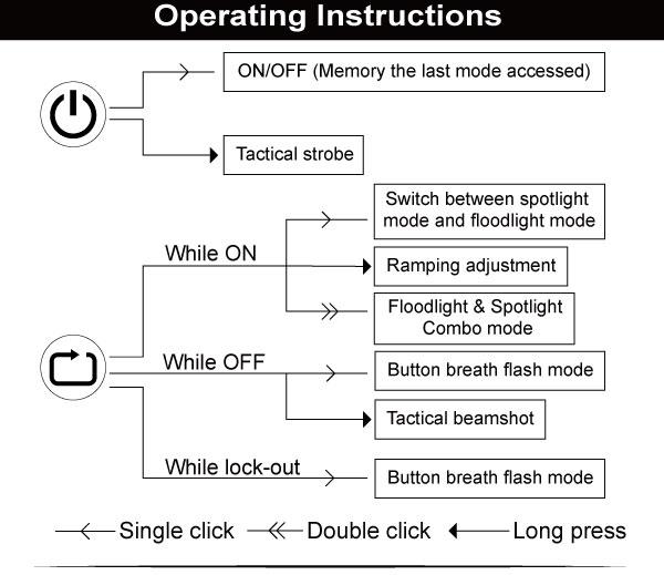 mk39l-operation.jpg