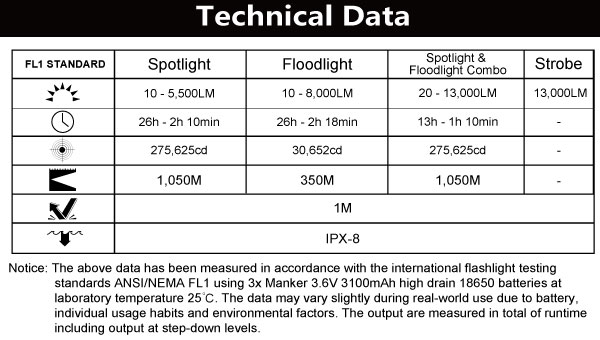 mk39l-tech-data.jpg