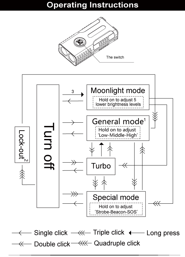 ml03-operation-instructions.jpg
