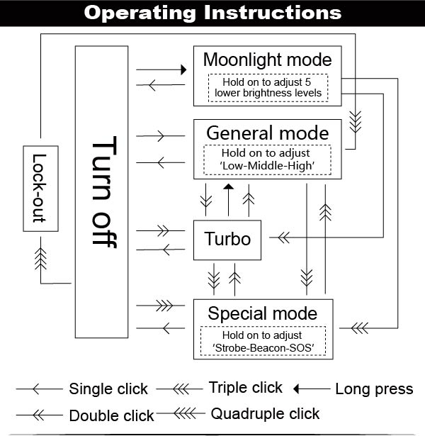 u22iii-operating-instructions.jpg