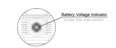 u22iii902-power-indicator.jpg