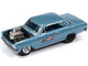 1965 Chevrolet Nova SS Blue Metallic 1967 Chevrolet Camaso SS Red 2 piece Set Nickey Limited Edition 2244 pieces Worldwide 1/64 Diecast Model Cars Johnny Lightning JLPK009