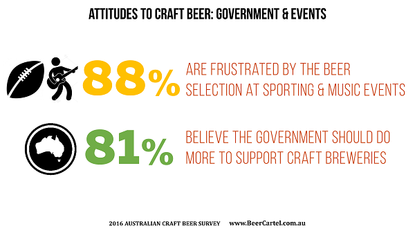 Attitudes to craft beer - government & events