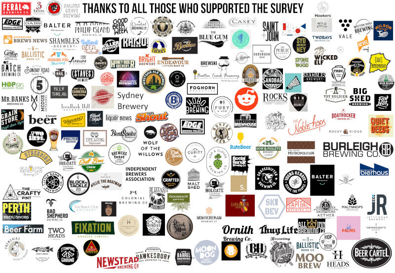 australian-craft-beer-survey-thanks.jpg