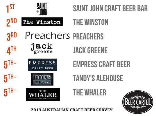 Tasmania's Favourite Craft Beer Bar/Pub