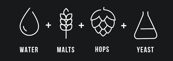 Ingredients in Beer