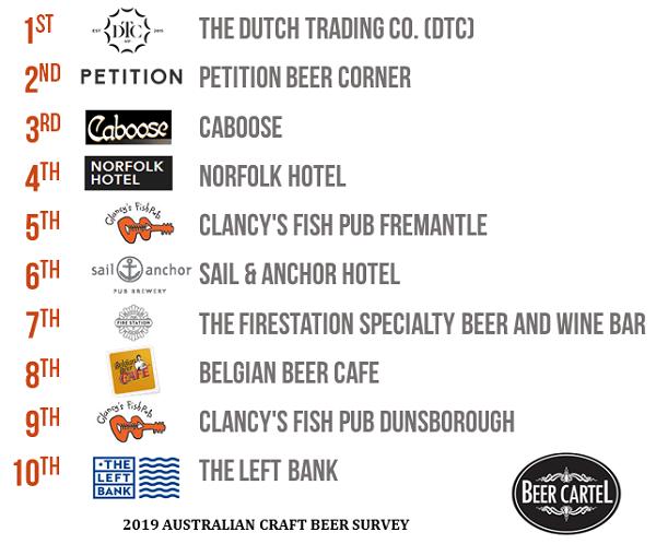 Western Australia's Favourite Craft Beer Bar/Pub