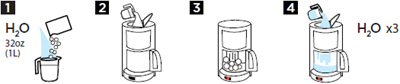 Cleancaf Instructions