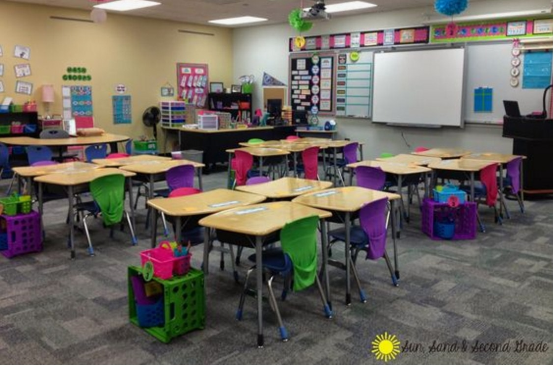 Delicieux The 21st Century Classroom: 7 Ways To Arrange Collaborative Desks    Classroom Essentials Online