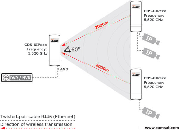 cds-6ipeco-diagram.png
