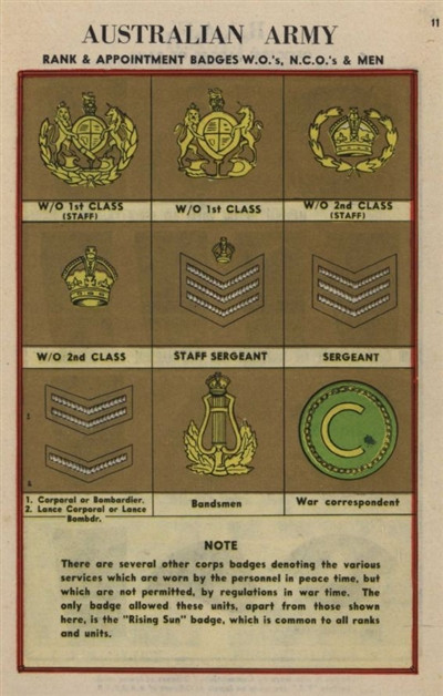 Rank and Badges in the Australian and American Navy, Army and R A A F