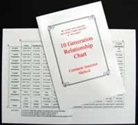 10 Generation Relationship Chart