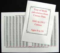 Birth Year Calculator from the Census 1841-1911