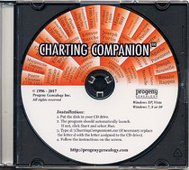 Charting Companion Version 7