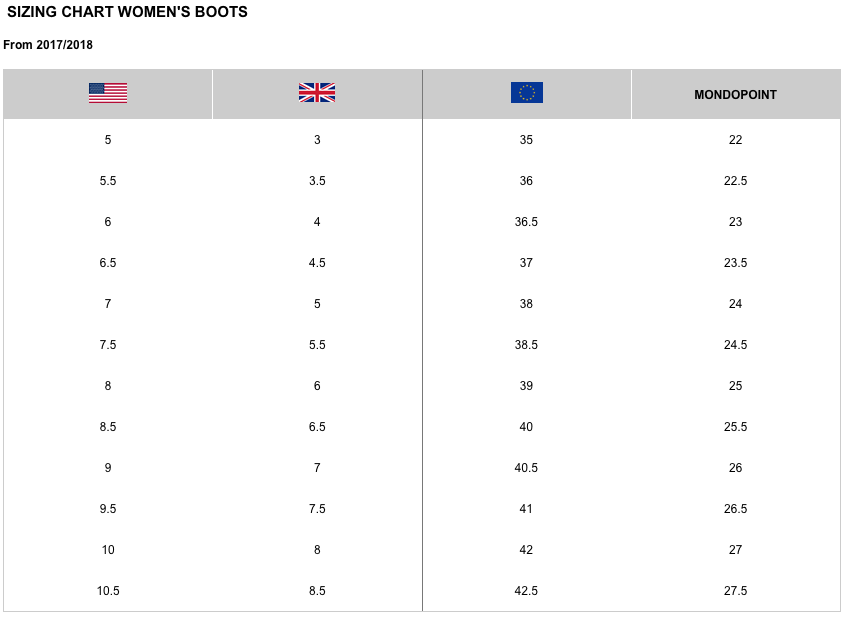 32-womens-snowboard-boot-sizing-chart.png